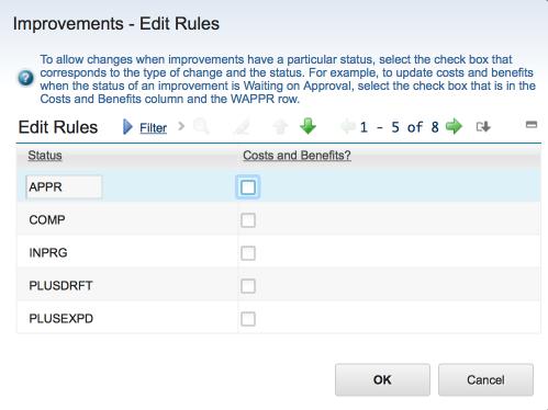 Org-Improve-EditRules